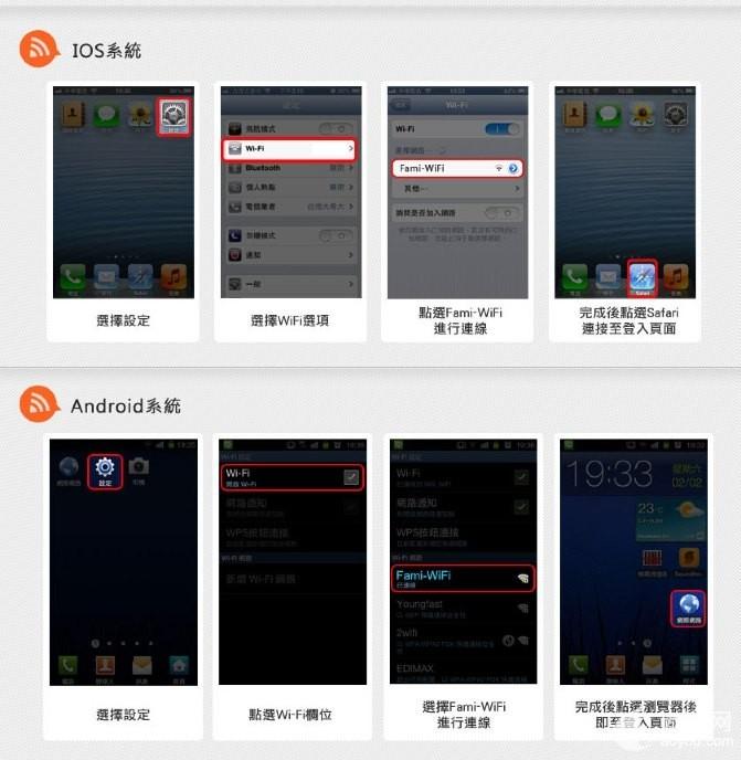 (實用 必看)教大家如何使用台灣免費wifi~