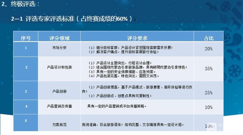 内蒙古投票积分规则1.png
