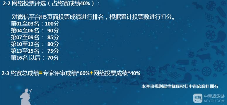 内蒙古投票积分规则.png