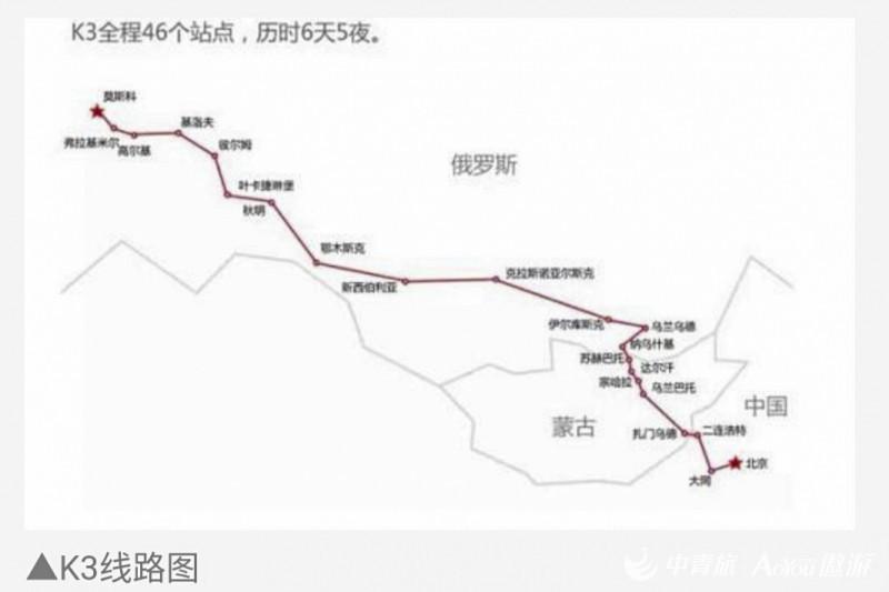 K3国际列车线路示意图,取自网络