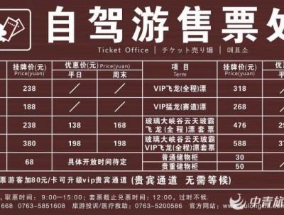 用一天时间带你去看看中国最大最长最宽最高的空中玻璃...
