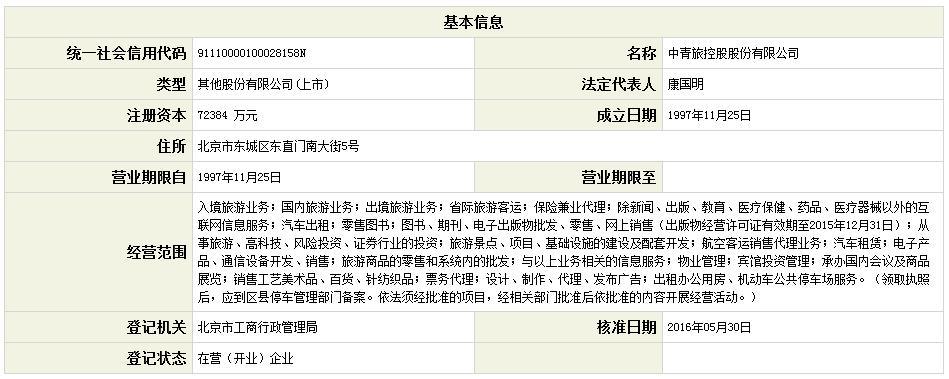 中青旅控股股份有限公司-全国企业信用信息公示系统